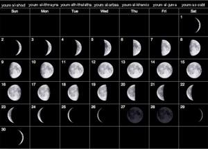 Calendars through Time Islamic Lunar Legacy Productions / tellmystory.us